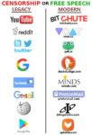 censorship or free speech